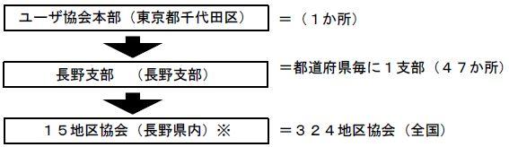 h28_4_sosikizu-1